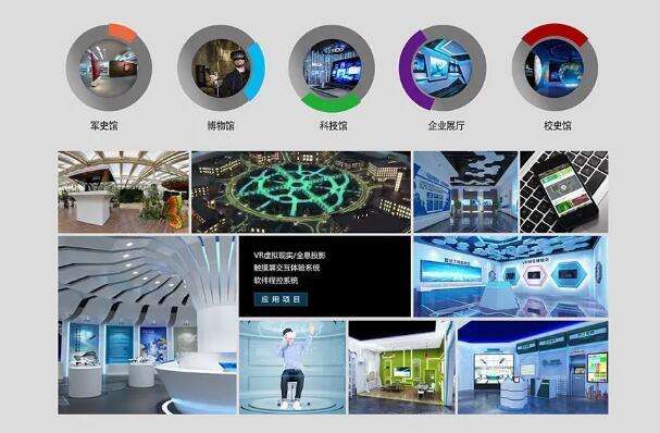 VR数字展厅包含哪几种类型?